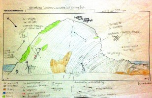 Fold stack: Upright, slightly plunging (SW) anticline (sketch)
