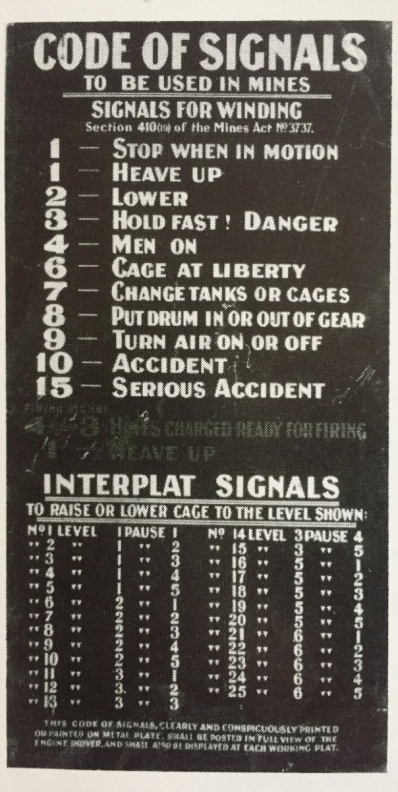 code of signals